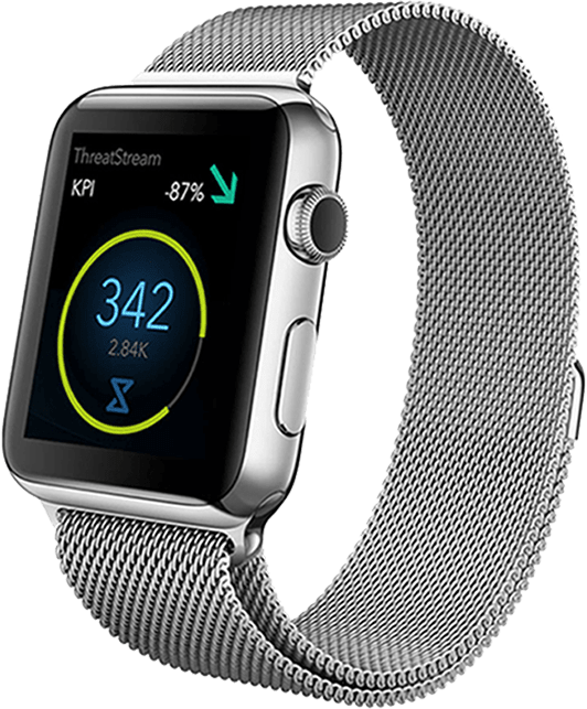 Threat intelligence, multi-source acquisition, apple watch kit